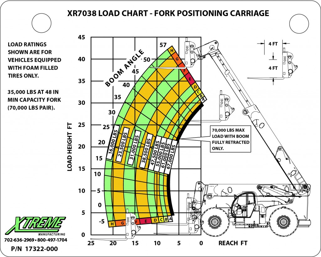 Xr7038 Large Capacity Forklift Xtreme Manufacturing